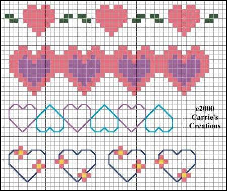 cross stitch hearts border - (free chart)