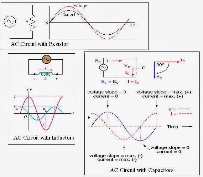 Secret circle book vs series thermal overload