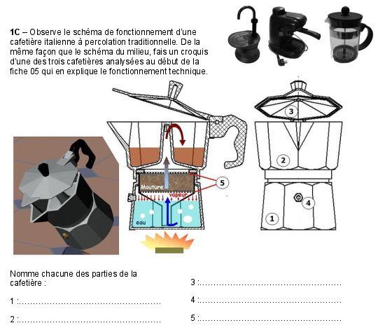 Une cafetière post-moderne - Intellego.fr