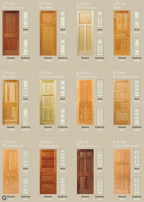 17 best images about interior design on pinterest for Different types of interior doors