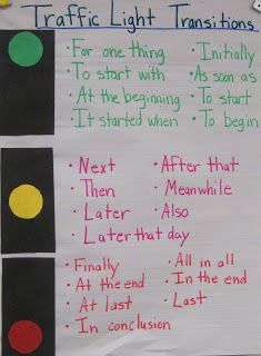 Transition words for beginning, middle, and ending. I love the variety of the words. Planning on creating a worksheet from this for home work.