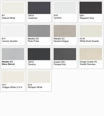 Keep the colours simple for the walls, linen, carpet.