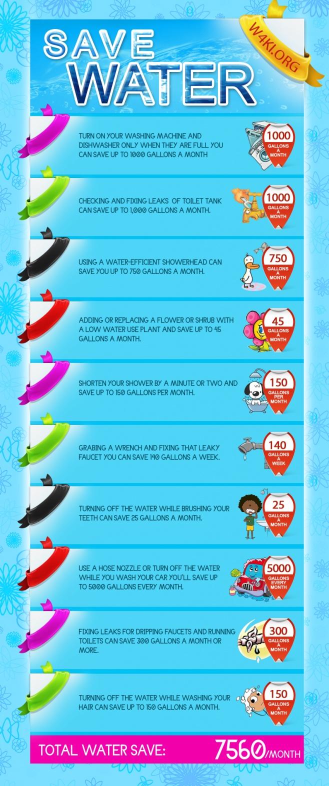 Mejores 9 im genes de consejos para ahorrar agua en - Formas para ahorrar agua ...