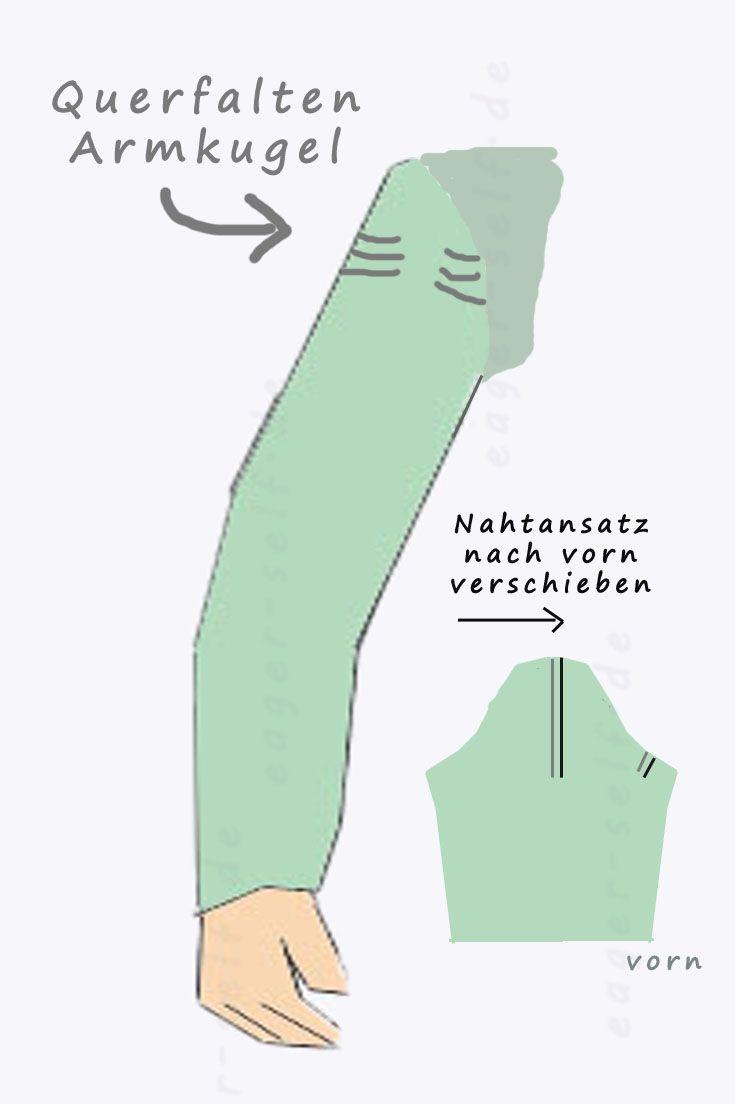 Kleidung nähen - Das bedeuten Falten am Ärmel