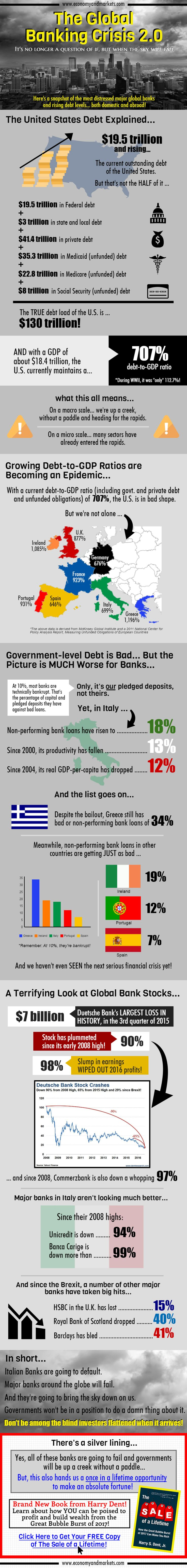 The Global Banking Crisis 2.0 Infographic | Survive and Prosper With the Power of Demographics