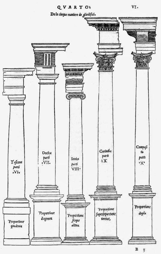 Serlio - Los cinco órdenes arquitectónicos