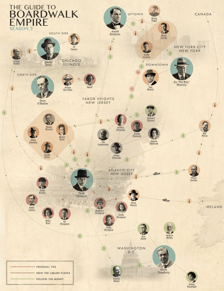 Boardwalk Empire Character Guide. Because there are so many of them! (Still catching up on this btw)