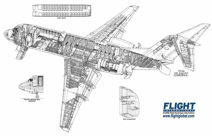 Fokker 70 cutaway drawing