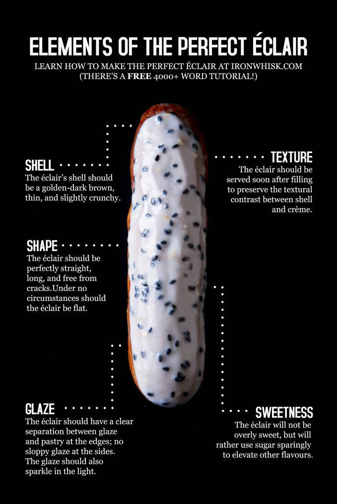 Perfecting the French Éclair: A 4000+ Word Tutorial That Covers Every Little Detail