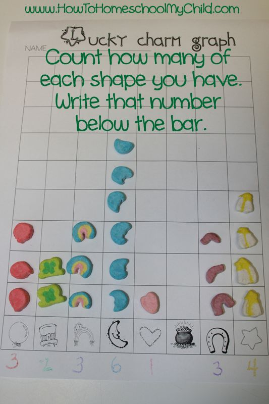 St Patricks Day Fun-Lucky Charms Graph