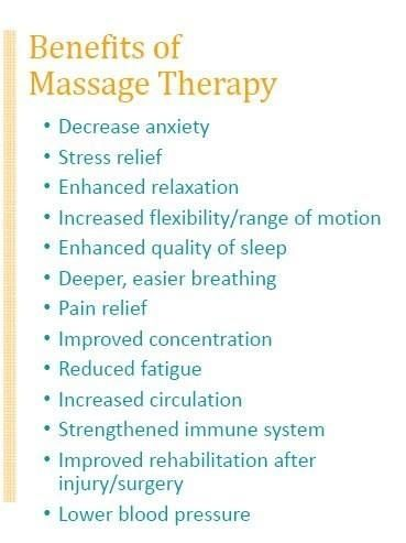 the benefits of massage therapy essay The benefits of massage anyone who is a fan of exercise should strongly consider massage therapy as part of an overall lifestyle choice it is the perfect way to include stress relief in your exercise program.