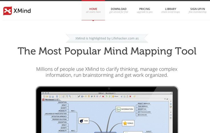 Mind mapping software - 25 listed