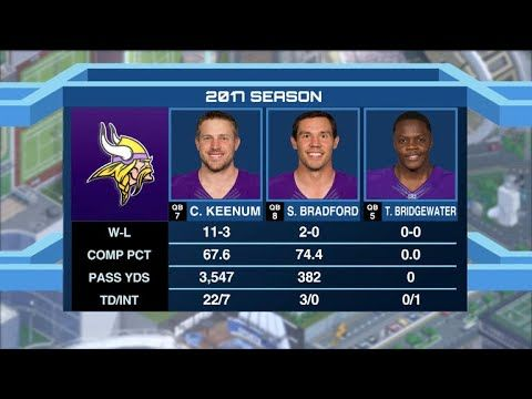 Time to Schein: Who will be the Vikings QB next year?