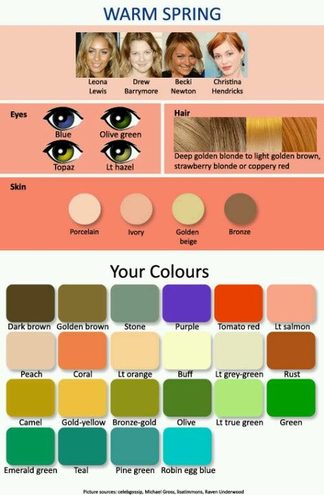 The Best Colours For Spring Type Light Hair Light Eyes