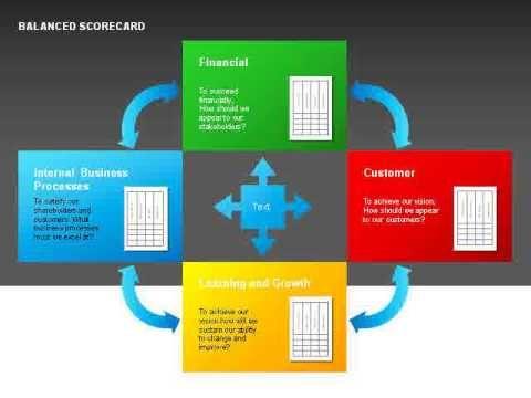 unilever balance scorecard Unilever indonesia tbk, berdasarkan analisis balanced scorecard jenis data yang digunakan adalah data sekunder dan data primer data sekunder berupa laporan keuangan perusahaan pt.