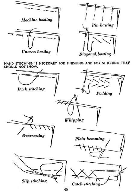 100 best images about sewing technique on pinterest stitches chair parts and fabrics. Black Bedroom Furniture Sets. Home Design Ideas