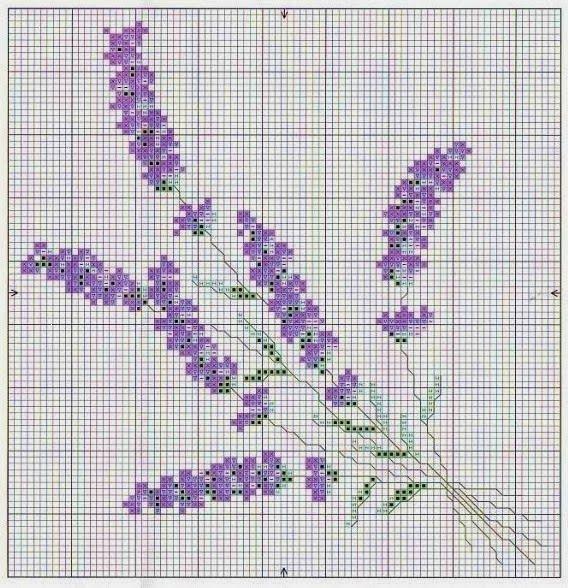 Рукотворные штучки: Схемы вышивка Лаванда. Много схем:)