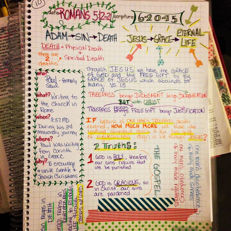 Day 10 of my Bible Journaling on Romans! I am loving how much this study has me focusing on the truth of the gospel.  And this journal is the easiest way I have found to journal daily without being overwhelmed by glaring blank pages!