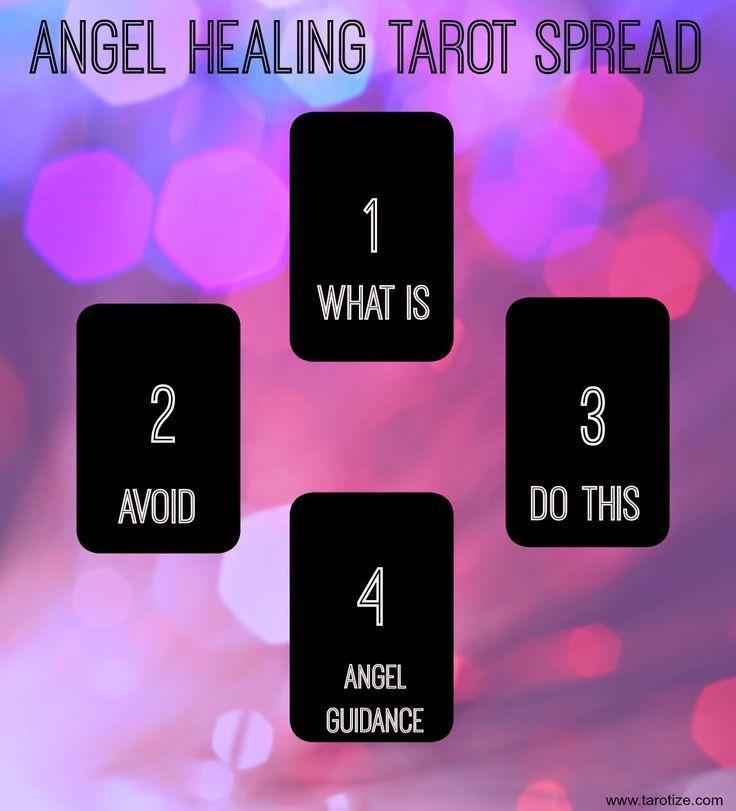 Tarotize - Holistic Tarot: An Angel Miracle Tarot Reading