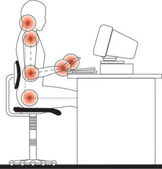 What Not to Do: Guide to Setting Up an Ergonomic Computer Station by Chris Adams, about.com #Ergonomics #Computer_Station #Chris_Adams #about_com