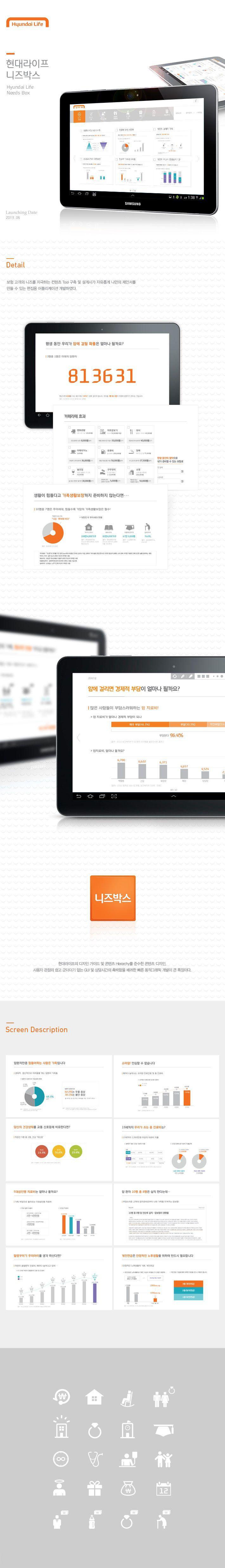 Hyundai Life ESS by Eda communications