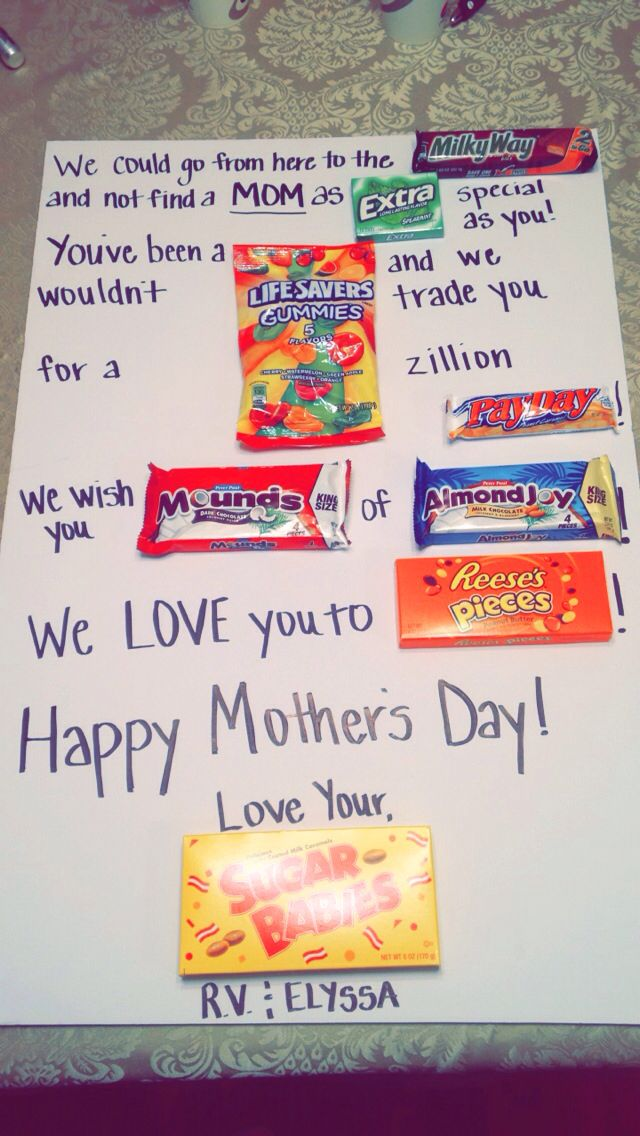 Mothers Day Candy Poster Card! 2015
