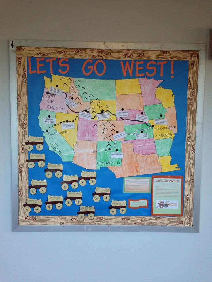 Let's Go West! I created this interactive bulletin board to aid in teaching students about the Westward Expansion. It covers the hardships people faced, the history of journey, the different animals and food, and much more!