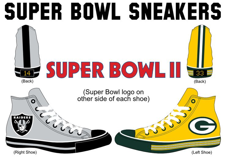 Green Bay Packers versus Oakland Raiders Super Bowl II Sneakers: each Converse Chuck Taylor All Star shoe modeled after the participating NFL teams' helmets.  Final score of Super Bowl on back heels.