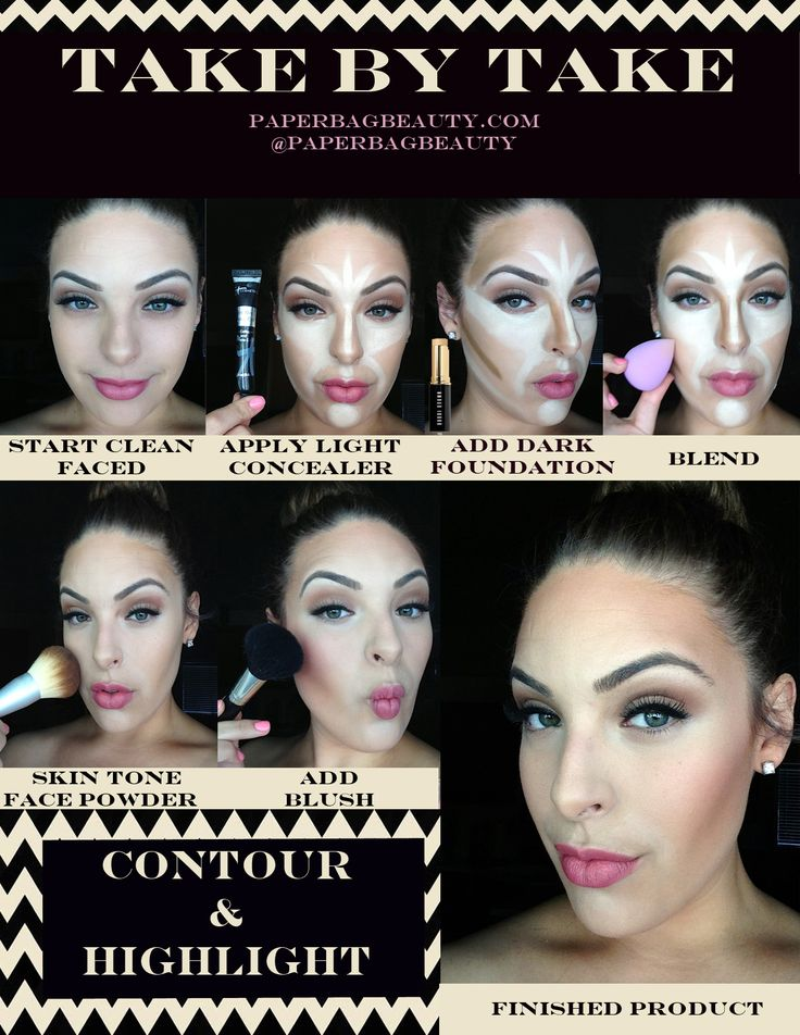 Contour and Highlight Pictorial. I know I've pinned a million of these but you can never have enough know how.