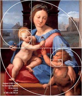 Raphael balance in composition