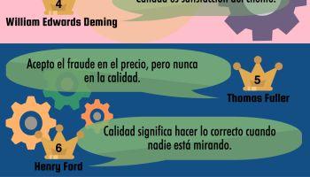10 citas célebres sobre Calidad #infografia #infographic #citas #quotes
