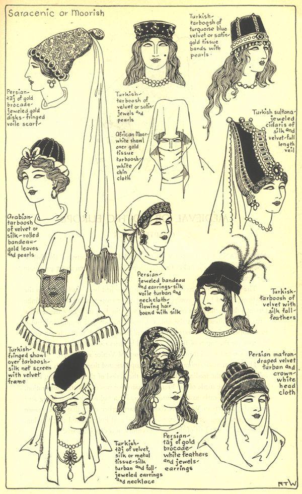 Chapter 6 - Saracenic or Moorish - The Turban - Plate 3/3