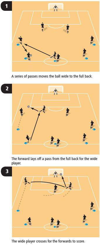 Accurate passing drill - playing wide.