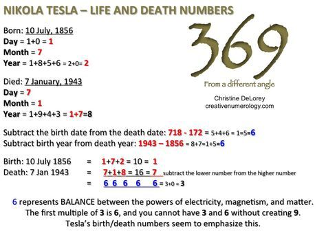 34 best nikola tesla images on pinterest sacred geometry tap into the year old science of numerological analysis with a free numerology video report fandeluxe Images