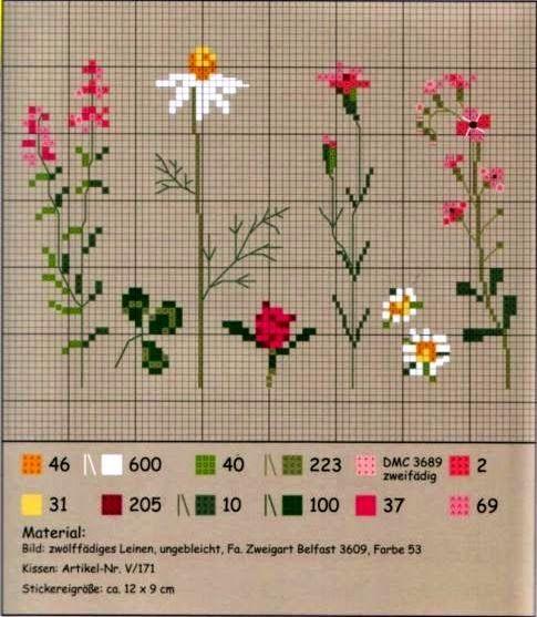 """Милые сердцу штучки: Вышивка крестом: """"Полевые цветы"""" (подборка)"""