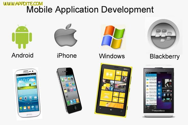 The mobile application Development Company in India design any kind of apps like android, BlackBerry, window apps. We are expert in development are enterprise, e-commerce, educational. http://www.appdite.com