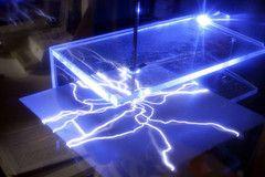 Dielectric Strength – FOSCO (Fiber Optics For Sale Co.)