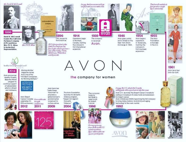making over avon Learn all about avon's earning opportunities including current incentives & bonuses representatives i have to say, avon has been creating an amazing opportunity for avon representatives to earn an.