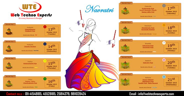 Wish You Very #Happy Navratri!!! is one of the important #festival of Indian #people specially for Gujjus & they celebrate this festival with great joy & happiness. #Celebrate till 9 days & these nine #days has their own importance. -> #IT #Solution & #Services #Company in Karol Bagh #Delhi NCR -> Total #Web Solution & Services Company -> #Email #Marketing Company -> #Online Marketing Company (#SEM | #SEO | #SMO | #ORM | #PPC) -> #Digital Marketing -> #Website #Designing