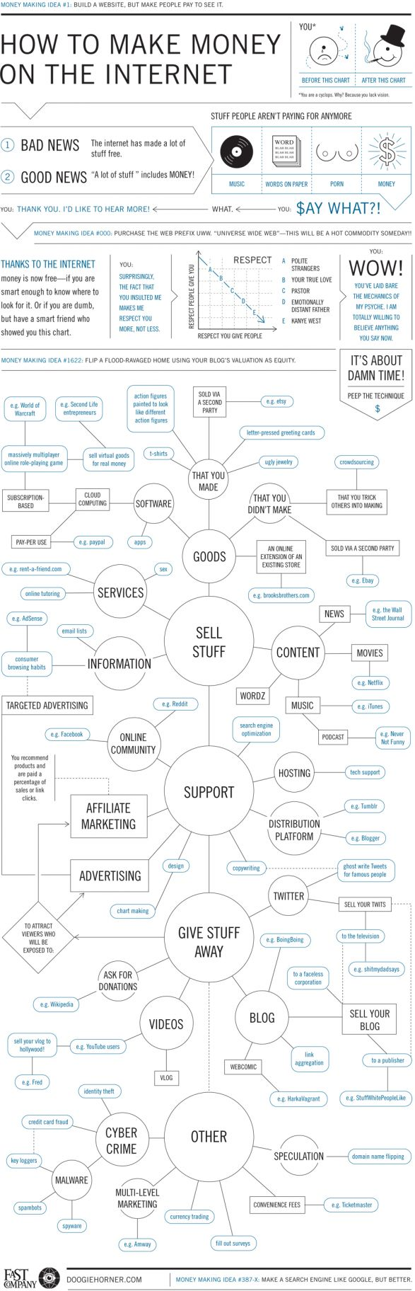 design flow chart online image collections chart example ideas 25 unique fluxograma online ideas on pinterest - Design Flow Chart Online
