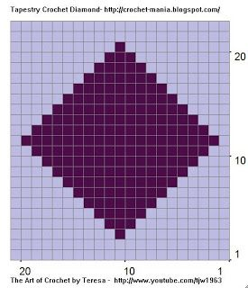 Crochet Geek - Free Instructions and Patterns: Diamond Tapestry Crochet Square