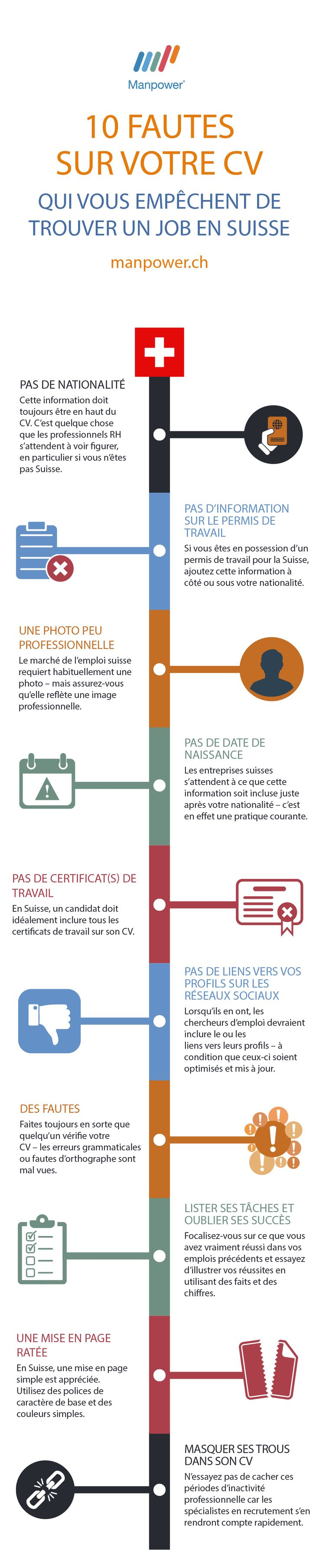 10 fautes sur votre #CV qui pourrait vous empêcher de trouver le #job de vos rêves en #Suisse