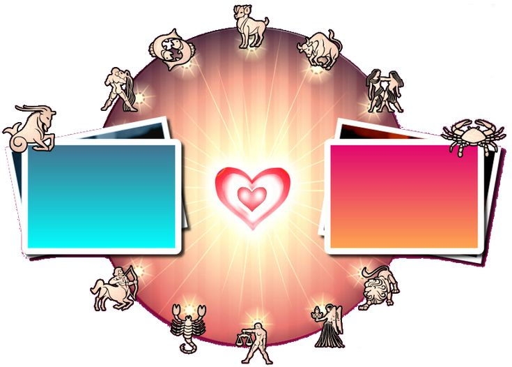 Chinese zodiac compatibility chart, love calculator, app with.