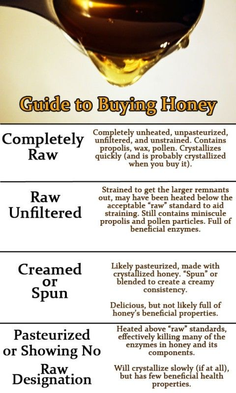 Guide to Buying Honey. Did you know local raw honey will help cure (yes, cure) seasonal allergies? I think YES.