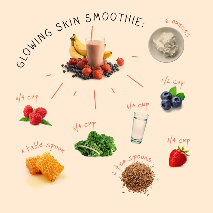 Try out this tasty smoothie, which is not only healthy, but does wonders for your skin! Find out why here: http://bit.ly/1Io2Y7i and share the recipe with your friends! #TryItOutThursday #StayAmazing