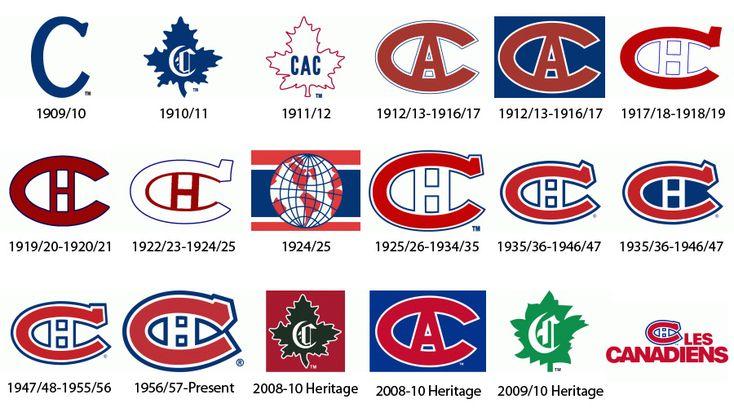 Logo History: Montreal Canadiens - JODSGN
