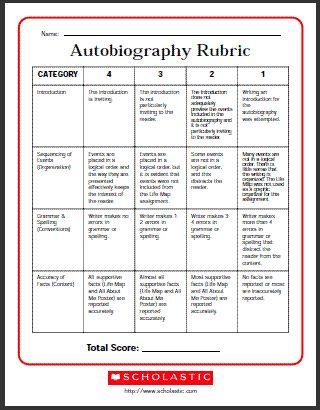 Biography Topics & Biography Helper/Template