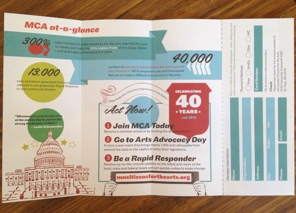 Best Membership Marketing Images On   Flyer Design