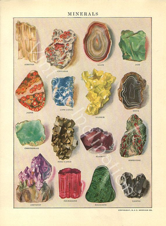 Vintage Print 1900s Antique GEMSTONES CHART German, vintage 16 minerals precious gem stones illustrations via Etsy