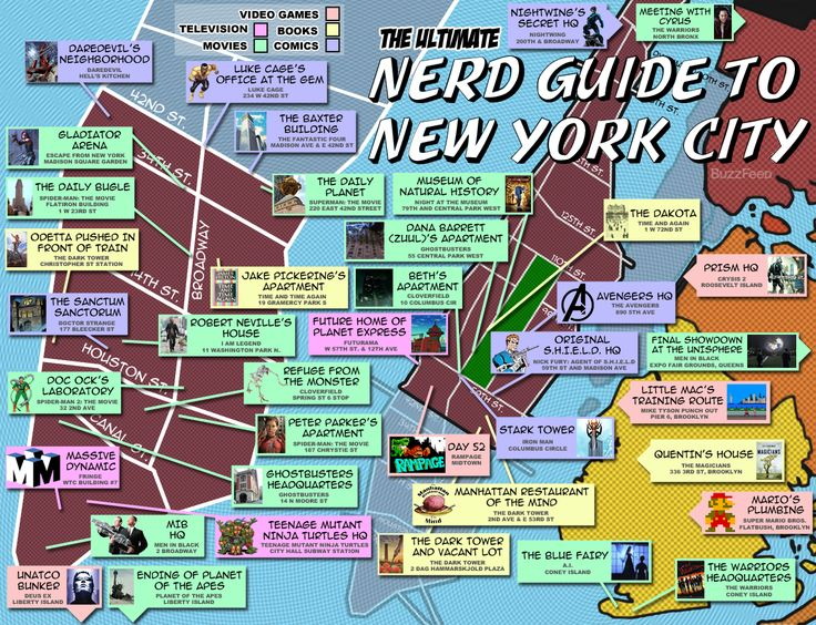 The Ultimate Nerd Guide To New York City - now I understand the global need to emigrate to New York!